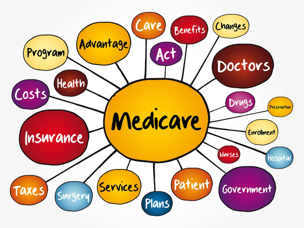 Private Duty Home Care Services that are covered by Medicare in St. Louis, MO